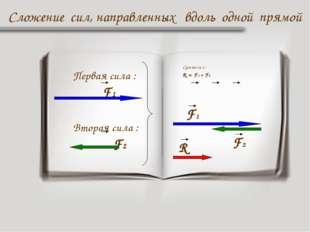 Первая сила :  F1 Вторая сила : F2 Сложение сил, направленных вдоль одной