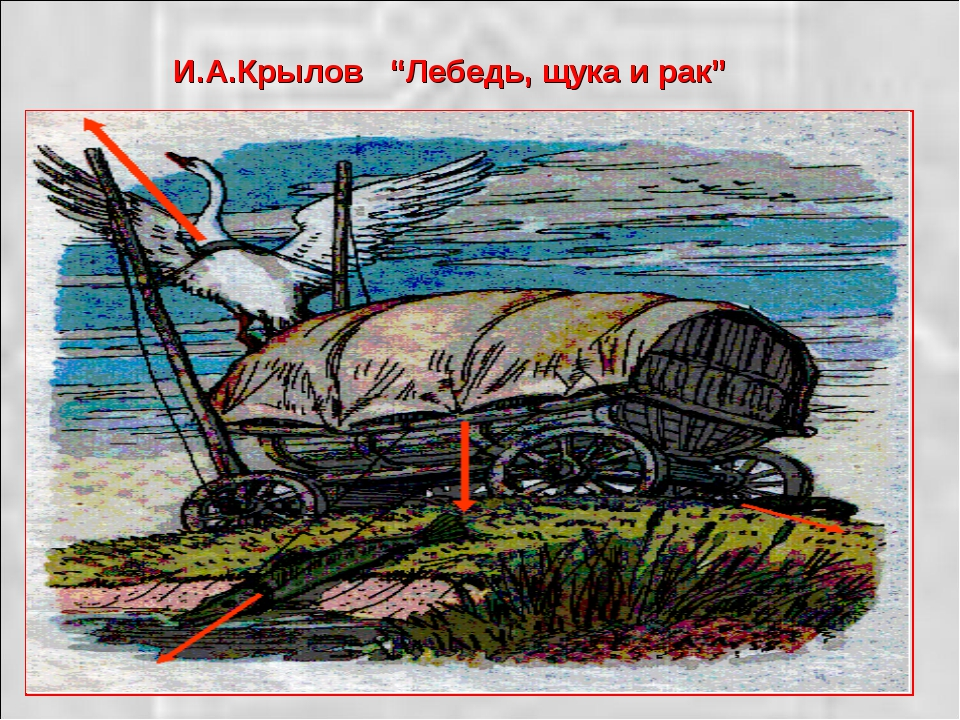 """И.А.Крылов """"Лебедь, щука и рак"""""""