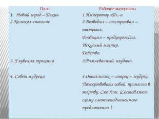 План Рабочие материалы Новый город – Пекин 1.Император«П»,-а 2.Колокол-спасен