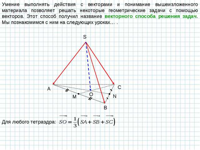 Умение выполнять действия с векторами и понимание вышеизложенного материала п...