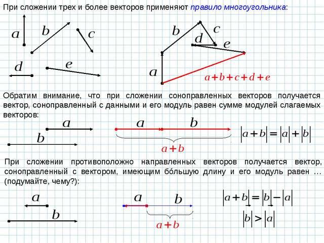 При сложении трех и более векторов применяют правило многоугольника: Обратим...
