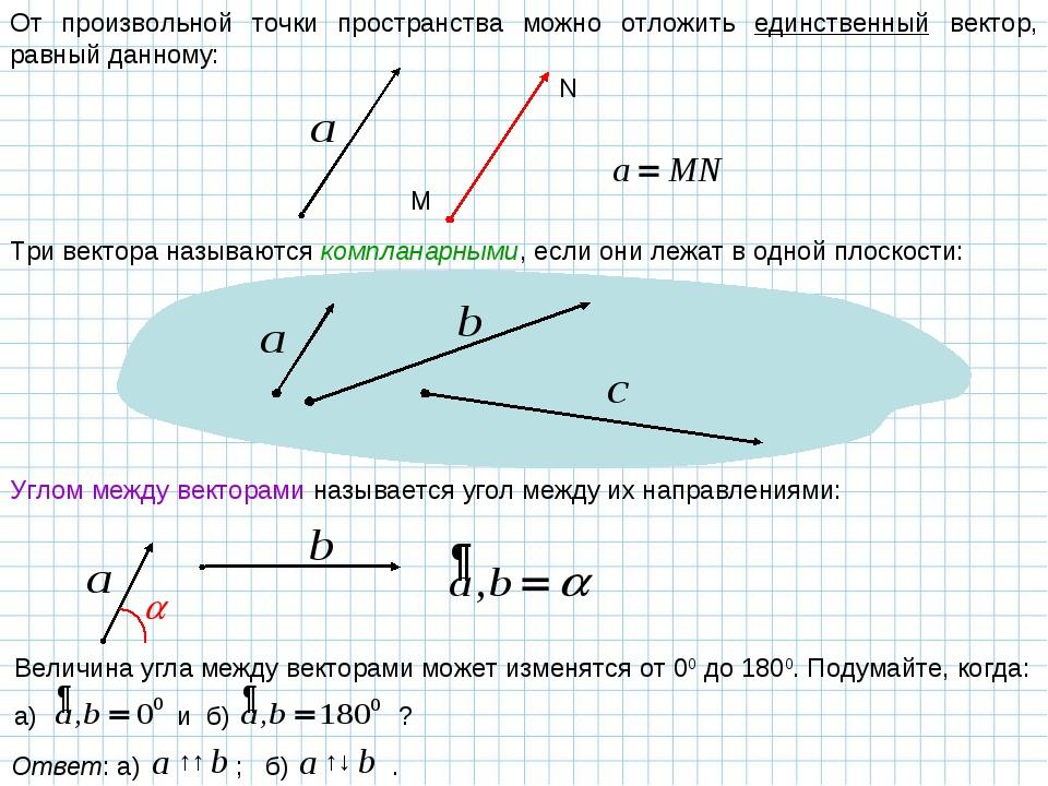 От произвольной точки пространства можно отложить единственный вектор, равный...