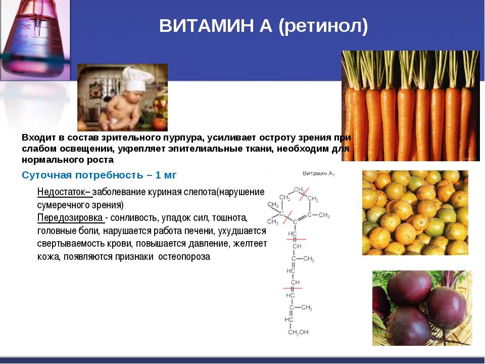 ВИТАМИН А (ретинол) Входит в состав зрительного пурпура, усиливает остроту зр...