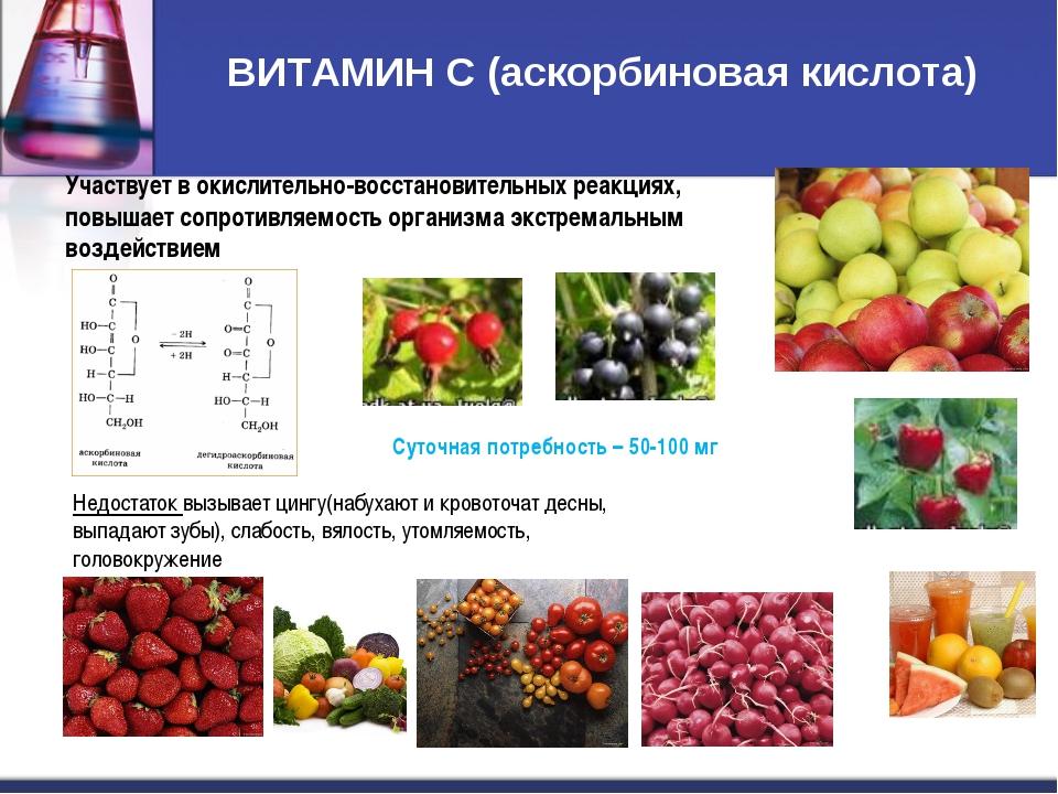 ВИТАМИН С (аскорбиновая кислота) Участвует в окислительно-восстановительных р...