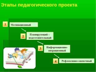 Этапы педагогического проекта 1 Мотивационный 2 Планирующий – подготовительны