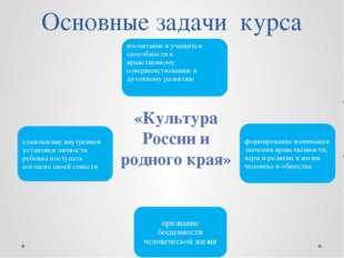 Основные задачи курса «Культура России и родного края» «Культура России и род