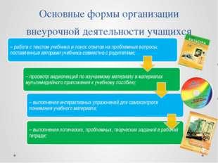 Основные формы организации внеурочной деятельности учащихся Сказкоподателева