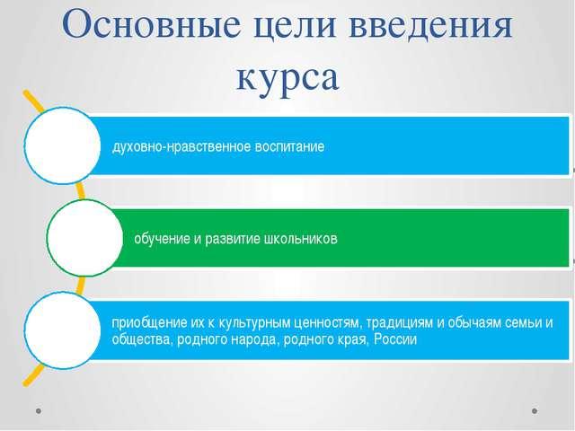 Основные цели введения курса «Культура России и родного края»