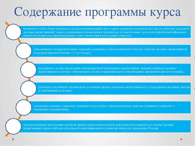 Содержание программы курса «Культура России и родного края»