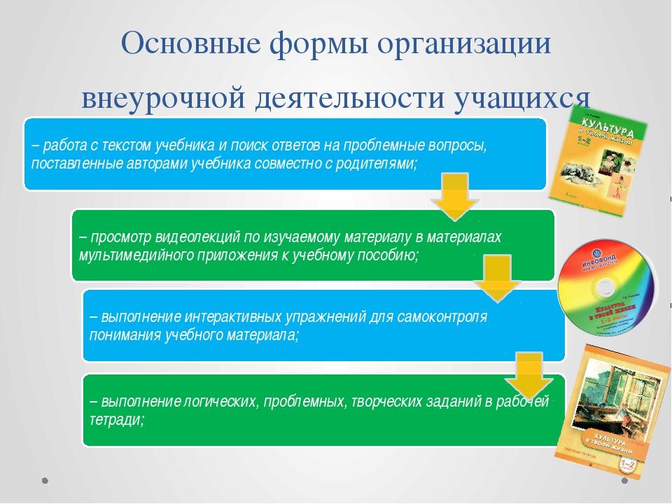 Основные формы организации внеурочной деятельности учащихся Сказкоподателева...