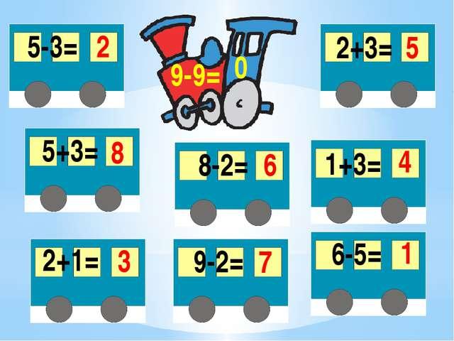 9-9= 0 6-5= 1 5-3= 2 2+1= 3 1+3= 4 2+3= 5 8-2= 6 9-2= 7 5+3= 8