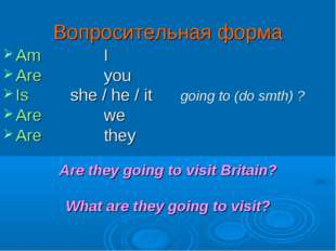 Вопросительная форма Am 		I Are		you Is 		she / he / it 	 going to (do smth)