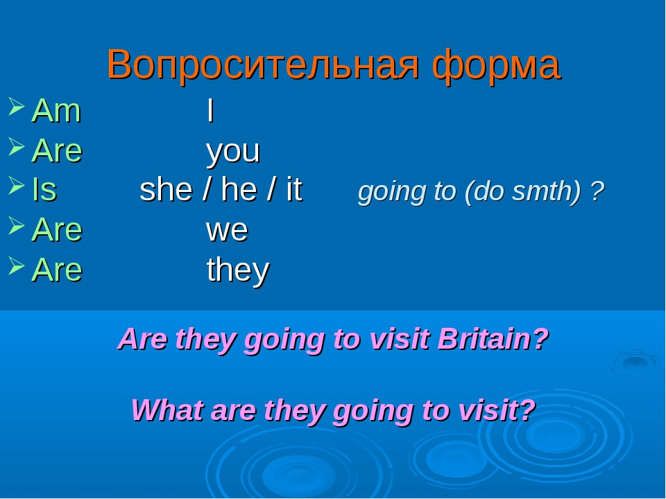 Вопросительная форма Am 		I Are		you Is 		she / he / it 	 going to (do smth)...