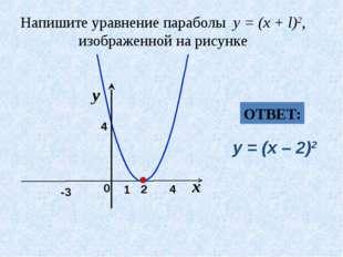 Напишите уравнение параболы y = (x + l)2, изображенной на рисунке y = (x – 2)