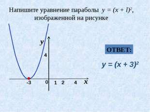 Напишите уравнение параболы y = (x + l)2, изображенной на рисунке x 0 y 1 2 4