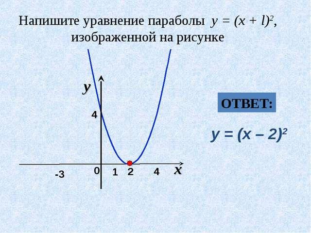 Напишите уравнение параболы y = (x + l)2, изображенной на рисунке y = (x – 2)...