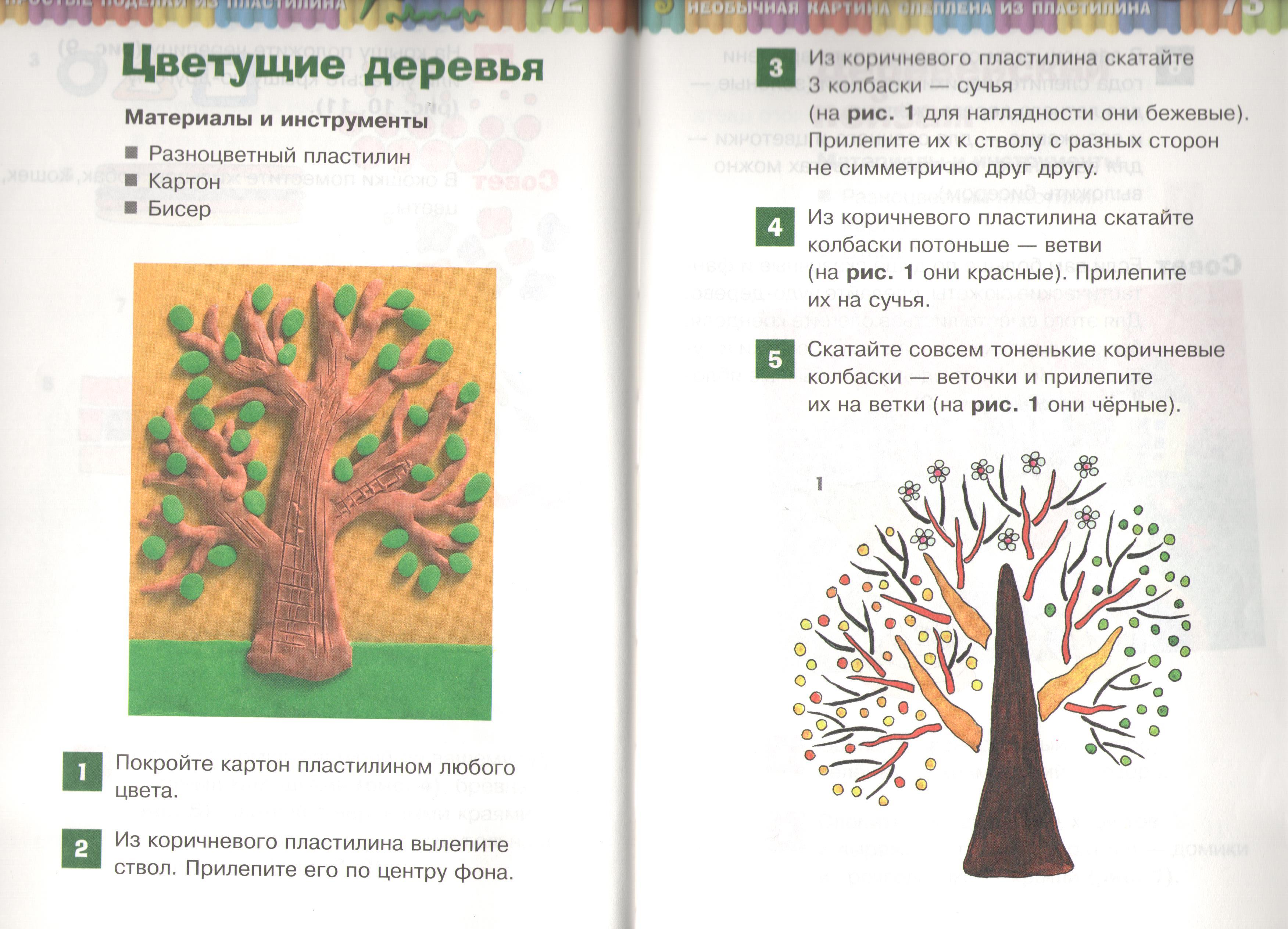 C:\Users\Admin\Desktop\Работа с пластилином\пластилин-цветущие деревья 001.jpg
