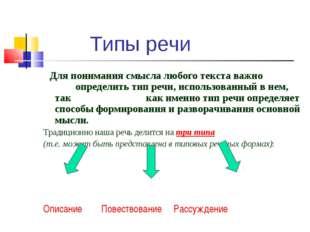 Типы речи Для понимания смысла любого текста важно определить тип речи, испо