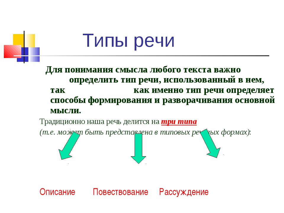 Типы речи Для понимания смысла любого текста важно определить тип речи, испо...