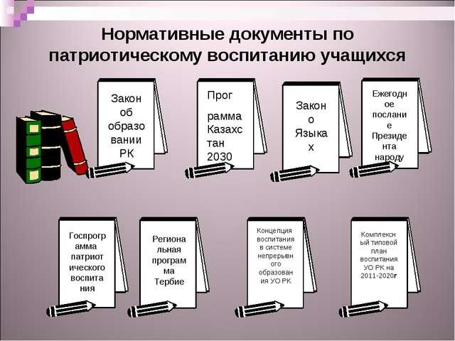 Нормативные документы по патриотическому воспитанию учащихся Закон об образов...