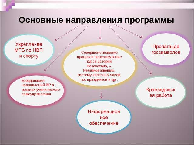 Основные направления программы координация направлений ВР в органах ученическ...