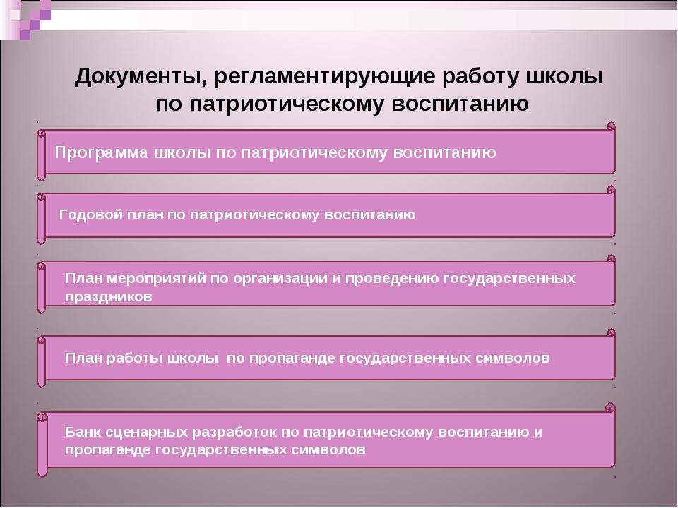 Документы, регламентирующие работу школы по патриотическому воспитанию Програ...