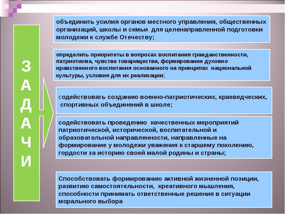 З А Д А Ч И объединить усилия органов местного управления, общественных орган...