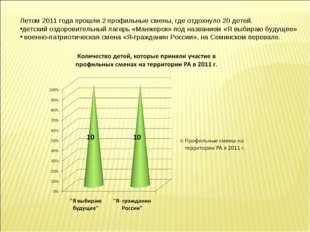 Летом 2011 года прошли 2 профильные смены, где отдохнуло 20 детей. детский оз