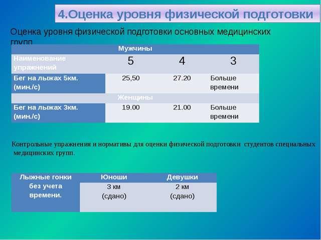 Оценка уровня физической подготовки основных медицинских групп. Контрольные у...