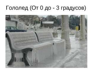 Гололед (От 0 до - 3 градусов)
