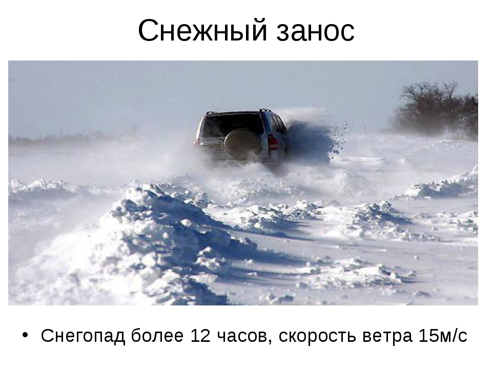 Снежный занос Снегопад более 12 часов, скорость ветра 15м/с