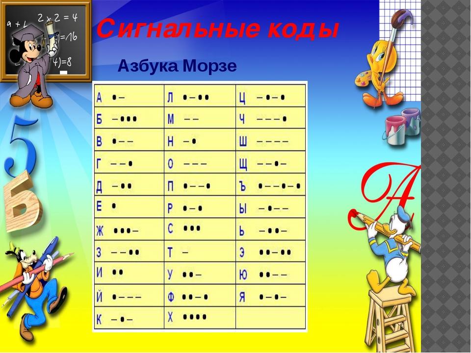 Сигнальные коды Азбука Морзе