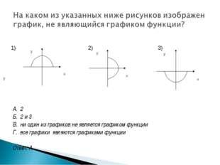 А. 2 Б. 2 и 3 В. ни один из графиков не является графиком функции Г. все гра