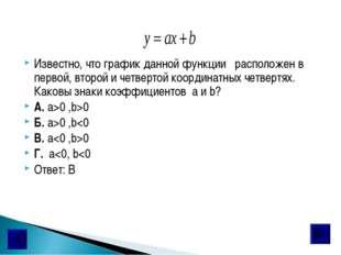Известно, что график данной функции расположен в первой, второй и четвертой к