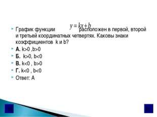График функции расположен в первой, второй и третьей координатных четвертях.