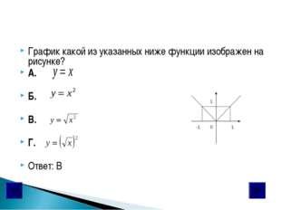 График какой из указанных ниже функции изображен на рисунке? А. Б. В. Г. Отве