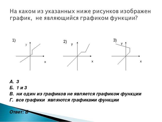 А. 3 Б. 1 и 3 В. ни один из графиков не является графиком функции Г. все г...