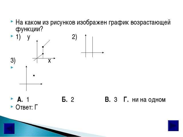 На каком из рисунков изображен график возрастающей функции? 1) y 2) 3) x А. 1...