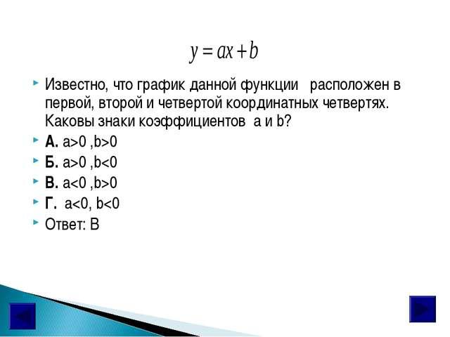 Известно, что график данной функции расположен в первой, второй и четвертой к...