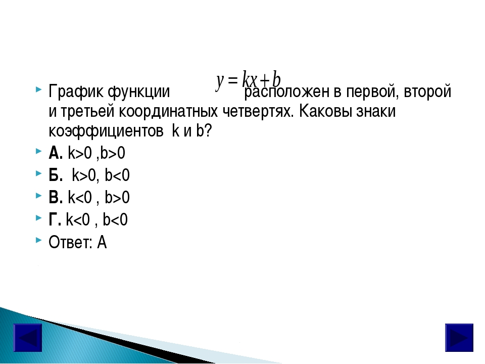 График функции расположен в первой, второй и третьей координатных четвертях....