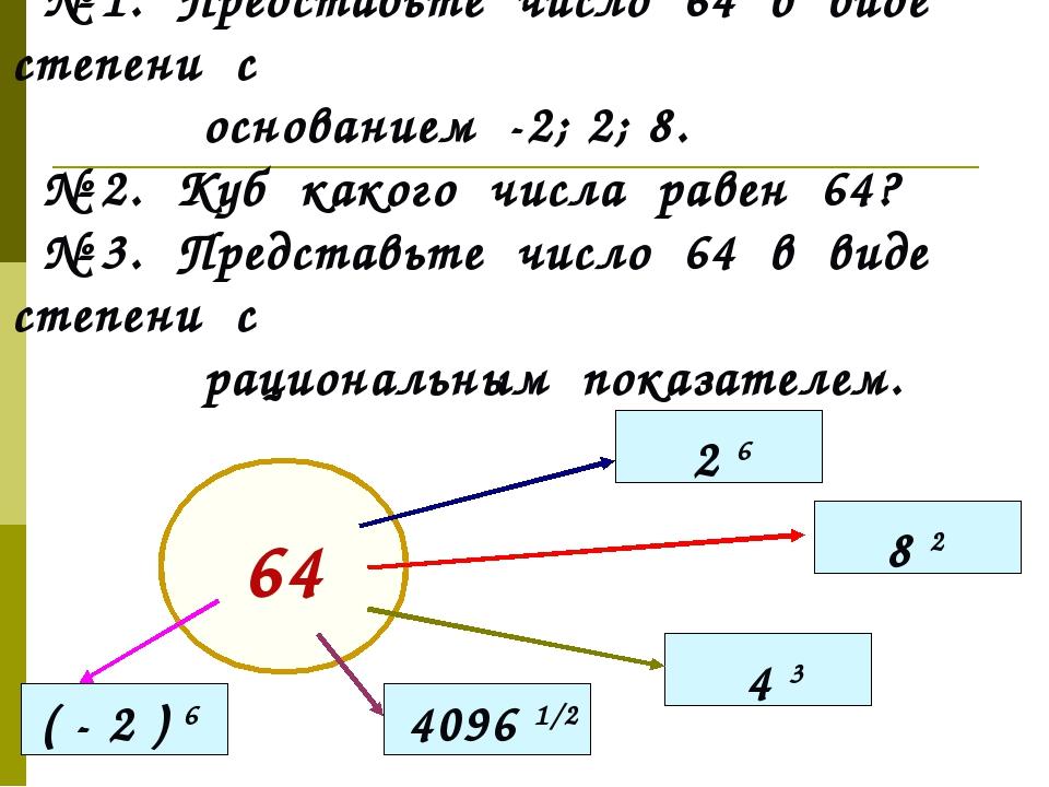 № 1. Представьте число 64 в виде степени с основанием -2; 2; 8. № 2. Куб как...