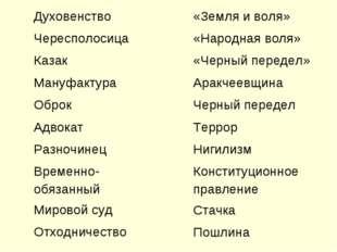 Духовенство Чересполосица Казак Мануфактура Оброк Адвокат Разночинец Временно