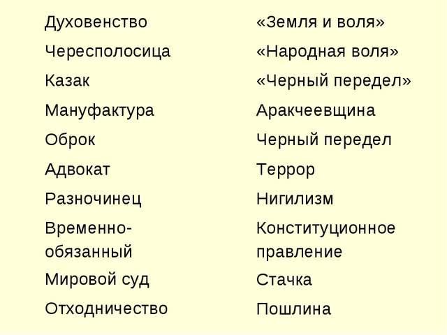 Духовенство Чересполосица Казак Мануфактура Оброк Адвокат Разночинец Временно...