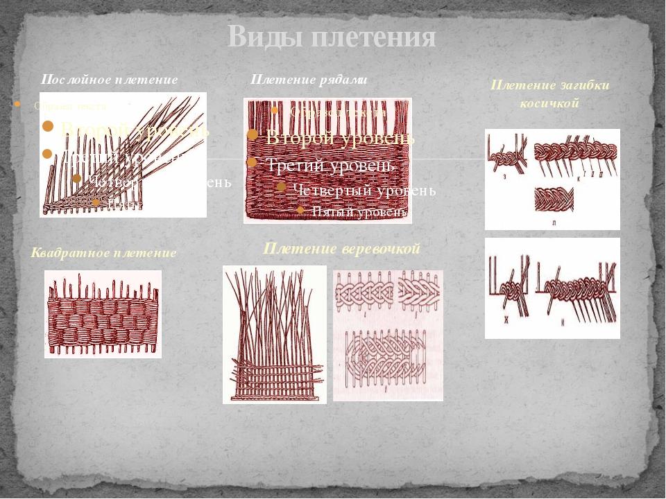 Послойное плетение Виды плетения Плетение рядами Квадратное плетение Плетение...