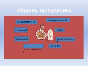 Модель выпускника коммуникабельный гибкий коммуникабельный самостоятельный ак