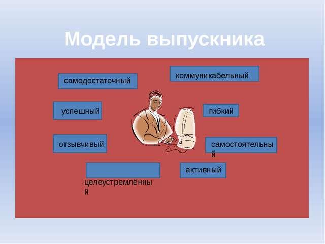 Модель выпускника коммуникабельный гибкий коммуникабельный самостоятельный ак...