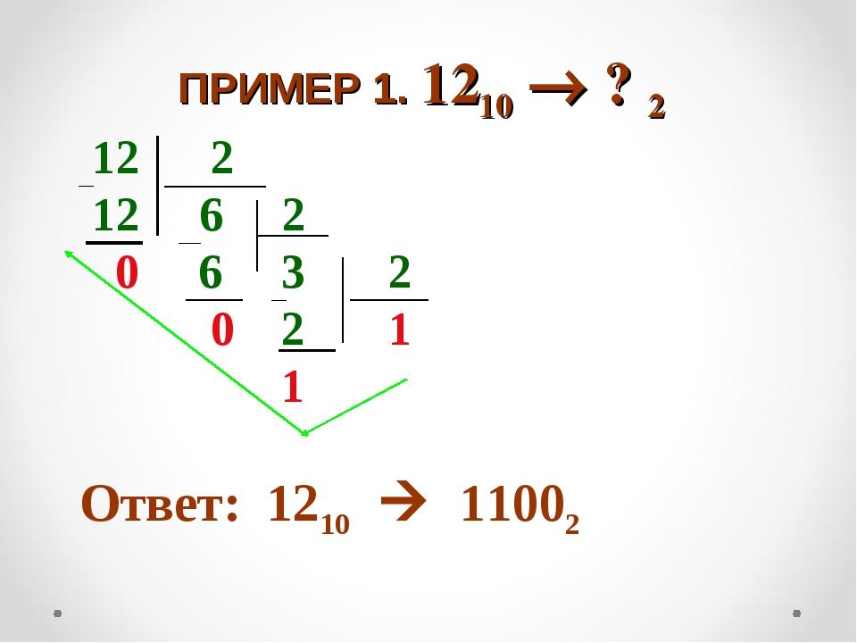 ПРИМЕР 1. 1210  ? 2 12 2 12 6 2 0 6 3 2 0 2 1 1 Ответ: 1210  11002