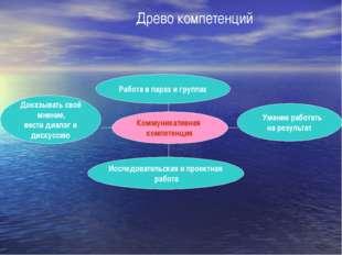Работа в парах и группах Коммуникативная компетенция Древо компетенций Исслед