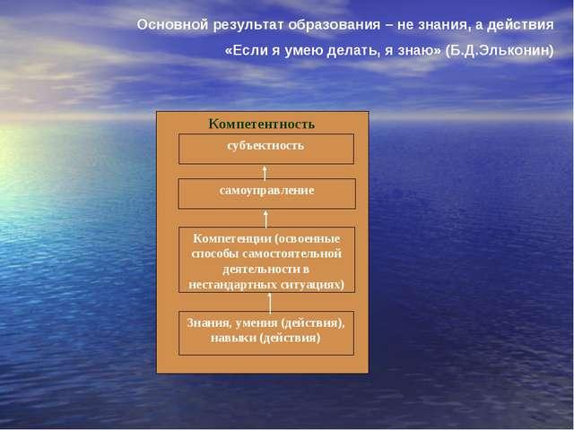 Основной результат образования – не знания, а действия «Если я умею делать, я...