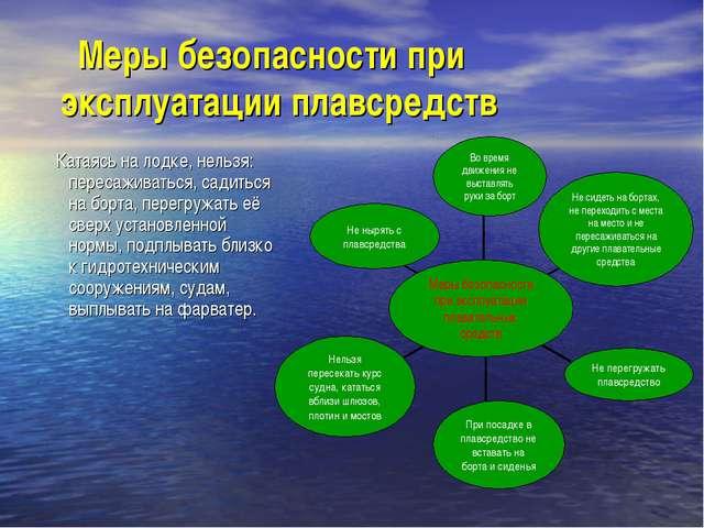 Меры безопасности при эксплуатации плавсредств Катаясь на лодке, нельзя: пер...